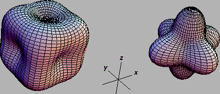 magnetic anisotropy thesis Expressed in units of magnetic field, the magnetic anisotropy is of the ordcr of   pears clearly that theses relativistic corrections should play an essential r81e.